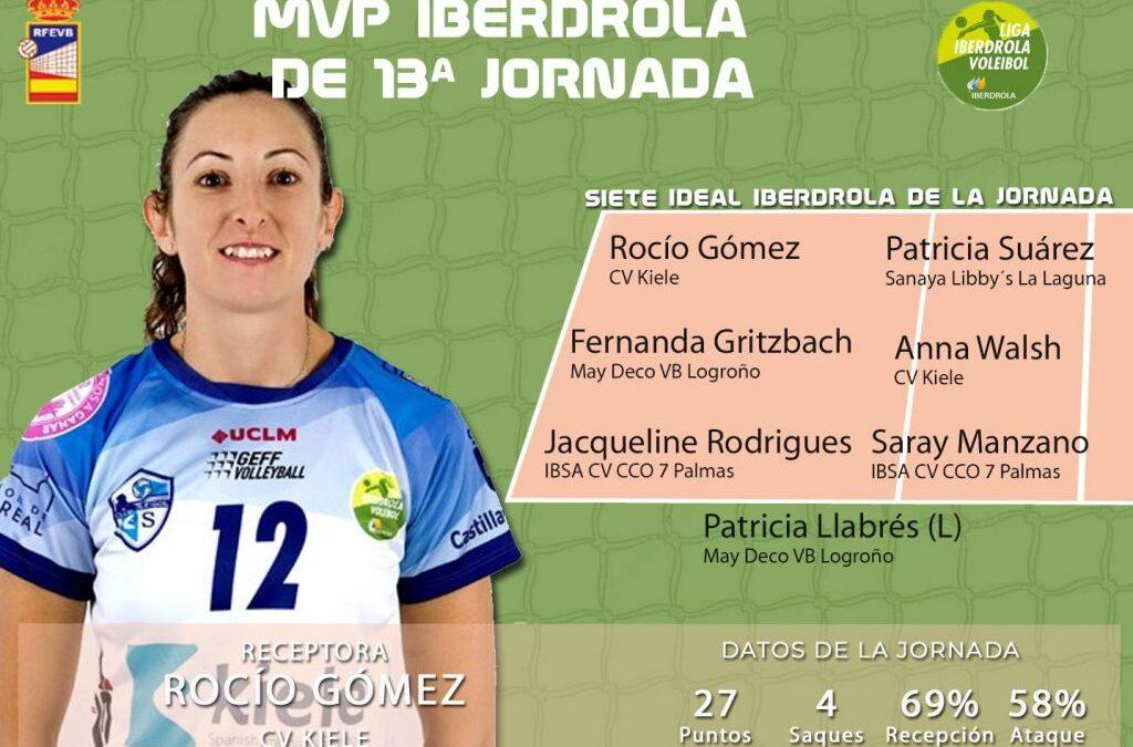 ROCIO GÓMEZ elegida MVP de la 13ª Jornada de la Liga Iberdrola